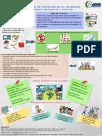Bases del Sistema Educativo Colombiano