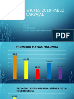 ANALISIS ICFES 2019 PABLO EMILIO CARVAJAL