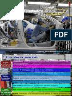 Unidad 6. La funcion productiva_ costes.pdf
