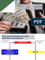 Unidad 10.Inversi+¦n y financiaci+¦n.pdf
