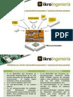 01. Introducción a los microprocesadores y microcontroladores