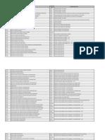 HOMOLOGACION 5171-2001.pdf