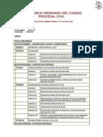 codigo-procesal-civil-2020.pdf