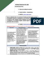 ESTRUCTURA DEL PEI 2020.docx