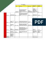 Anexo F-12 Matriz de riesgos y peligros