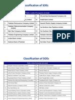 List of Units