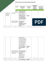 Rancangan_Aktualisasi (Akuntabilitas) ---1
