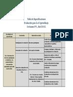 Tabla de Especificaciones Evaluaciones para el aprendizaje