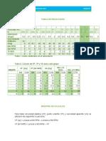 Lodos informe.docx