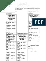 9. Conjugación verbal (antefuturo y pluscuamperfecto).docx