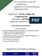 1-MATERIALDEESTUDIOPRIMERCAPITULOTEORÍALÓGICAPROGRAMACIÓNSS2019-2