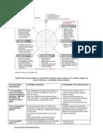 PNUMA 2009 Tipificación de producto y perfil de impacto.docx