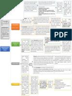 FORMAS ESPECILAES DE CONCLUSION DEL PROCESO.pdf