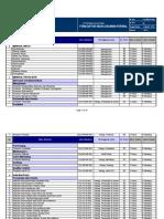 06 Rekaman Daftar Induk Dokumen Internal