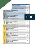 Cálculo de Resane -Estructuras Expuestas