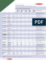 Rezistente aliaje aluminiu.pdf