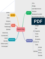 innovations-for-startups-mind-map