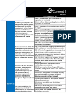 CSF-profile-template