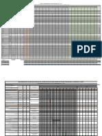 ProgramacionDesembolso Centro de Salud Estrategico Pichari
