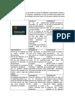 Matriz DOFA creacion de empresas.docx
