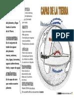 Mapa-conceptual-Capas-de-la-Tierra..pdf