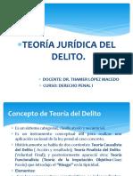 TEORIA_DEL_DELITO.pptx.pptx