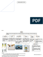 mapa conceptual de mecanica de fluidos