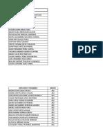 LISTADO ESTUDIANTES DIPLOMA POLICIA (1)