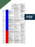 Listado - Colecciones de aula Ministerio Nación