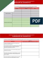 Formatos de apoyo para elaborar el diagnóstico