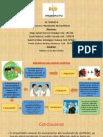 actividad 4 infografia