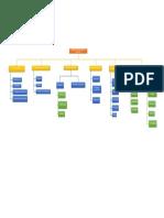 Diseño de producto y proceso mapa.pdf