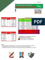 Resultados da 9ª Jornada do Campeonato Nacional de Futsal Masculino