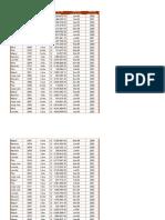 practica-filtro-ordenamiento