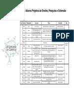 apresentações_alunos.pdf