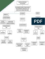 MAPA CONceptual ESTRAtegias de INTERvencion.docx