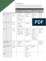 Gold_Exp_B2_TB_TeachPathways.pdf