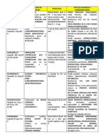 Carro De Paro - Medicamentos (1).pdf