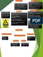 Análisis sobre riegos biologicos.pptx