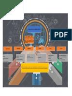Mapa conceptual - manual simulador uniminuto servicios