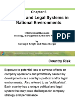 F08 Ch 06 Political and Legal Syste