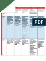 desarrollo maicol vasallo (1).odt