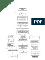 Pathway cidera thorax