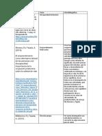 tabla de información tfg