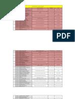 PLOTING-DPL-S1-AKUNTANSI-UPDATE-22-JANUARI-2020