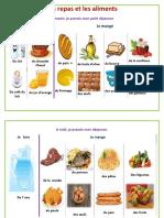 Les Repas Et Les Aliments Je Bois Et Je Mange
