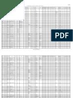 Lista-posturilor-didactice_catedrelor-vacante_rezervate-complete-si-incomplete_5-martie-2020-FINAL.xlsx