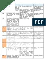 000 Lista ponencias SIG 2020.docx