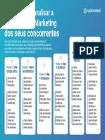 Concorrentes Digitais 6 ferramentas essenciais e um passo a passo de como utilizá-las.pdf