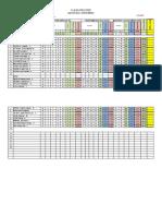 CLASS RECORD SY 15-16-MAM MORENO.xlsx